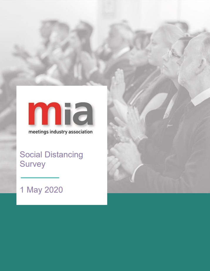 Social Distancing Survey - 1 May